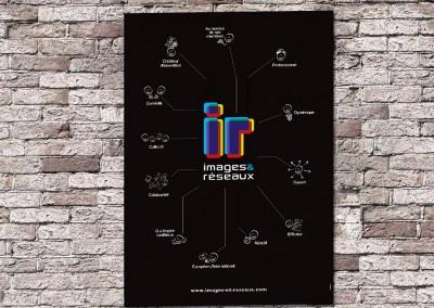 Poster interne